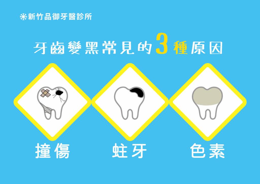 孩子牙齒黑黑的,常見的原因