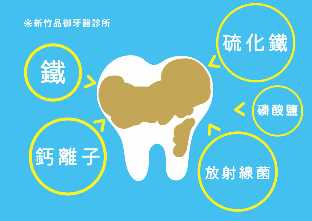 孩子牙齒黑黑的形成的成分與原因。